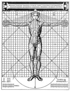 Body Alignment in the form of a Cross