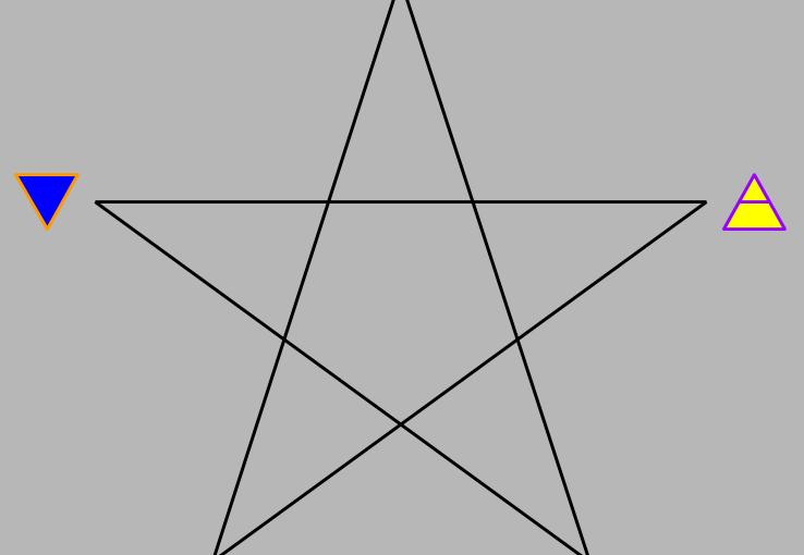 Pentagram, Active, Passive, Reconciling